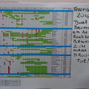 Teeltplan 2016
